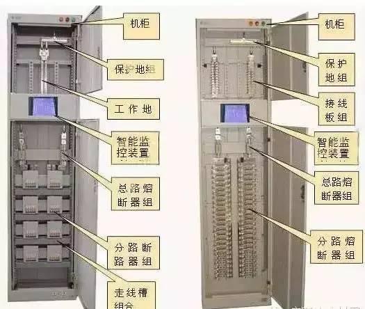 gck配电柜安装接线图