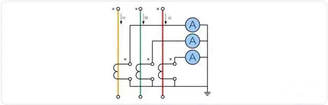 三相完全星形接线和三角形接线形式电流互感器接线图 三相电流互感器